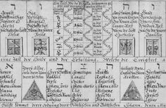 Johann Baptista Großchedel - The Magical Calendar (A Synthesis of Magical Symbolism from the Seventeenth-Century Renaissance of Medieval Occultism), 1620. The Magical Calendar is an ancient masterpiece in Western Hermeticism showing the secret...