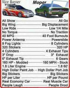 Mopar or No Car...Enough Said.