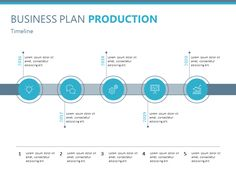 Business plan production timeline #PowerPoint #slidedesign