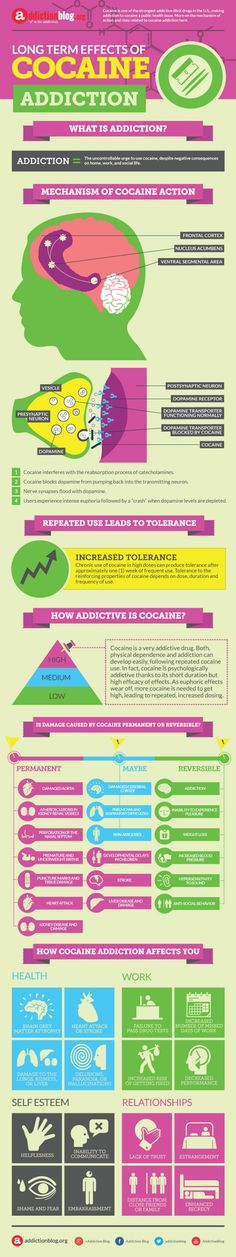 The addiction potential of cocaine is HIGH!  In fact, cocaine is a very addictive drug. Both physical dependence and addiction can develop easily after repeated. In fact, cocaine is psychologically addictive thanks to its short duration but high efficacy of effects. As euphoric effects wear off, more cocaine is needed to get high, leading to repeated and increased dosing.