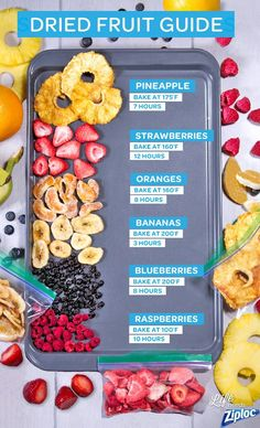 6 dried fruit recipes you can make without an expensive dehydrator... just bake these right in your oven! This handy charts lists the perfect cook times for dehydrating pineapple, strawberries, oranges, bananas, blueberries, and raspberries for your hiking snacks.