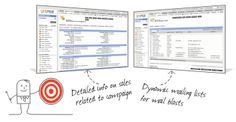 Boost Campaign ROI With a Single Platform Solution For Marketing and Sales