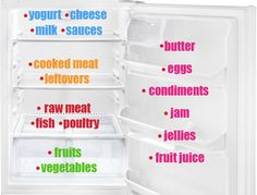 37 Tips for Keeping Food Fresh Longer!