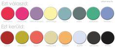 Középárnyalatok Kékes árnyalatú bőr jellemzi, szeme ragyogó kék vagy zöld. Ideális színskálájuk az élénk és a pasztell színek között van. www.urban-eve.hu