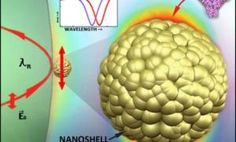 Nano scientists reach holy grail in label-free cancer marker detection: Single molecules