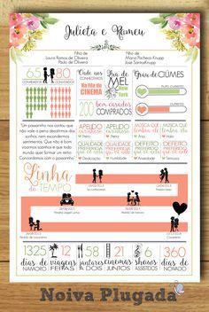 Noiva Plugada: Download   Quadro Nossa História