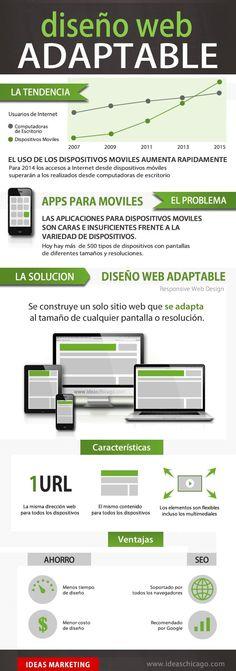 Diseño web adaptable #infografia #infographic #design