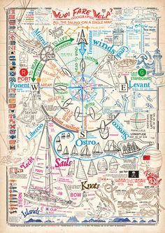 All the sailing on a single map. Sailing theory and terms: navigation… Sea State, Sailboat Living, Boat Stuff, Sail Away, Boat Building, Building Plans, Boat Plans, Wooden Boats, Tall Ships