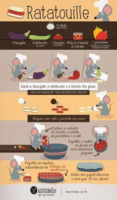 receita infográfico de Ratatouille: