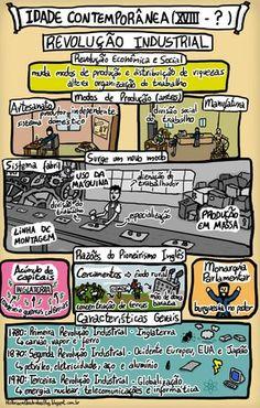 Letícia reproduz a Revolução Industrial em história em quadrinhos  (Foto: historiaemquadrinhosblog.blogspot.com.br)