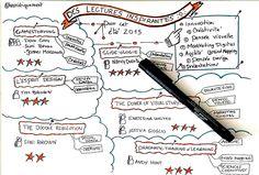 Heuristiquement: Pensée visuelle: des lectures inspirantes pour cet...
