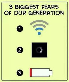 Biggest Fears Of Our Generation Funny Jokes Phone Lol Humor Wifi Battery