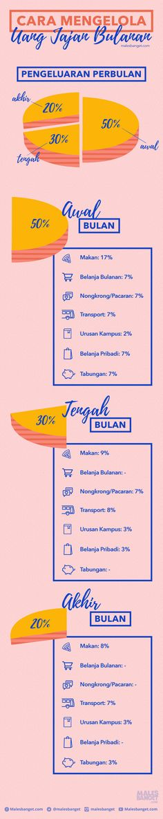 Financial Quotes, Financial Tips, Financial Planning, Reminder Quotes, Self Reminder, Saving Quotes, Mental And Emotional Health, Bisnis Ideas, Budget Planner