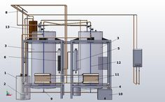Biogas Production | ... as a Renewable Source of Biogas Production - Experiments | InTechOpen