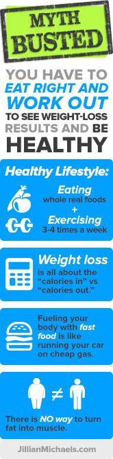 Newsflash: Exercise won't erase your bad-eating habits. Don't believe me? Keep reading, buddy.