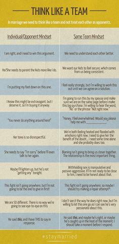 3 rodzaje nadużyć randkowych