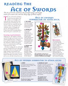 Reading the Ace of Swords