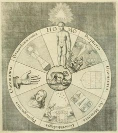 Pure Alchemy * Sacred Geometry - Robert Fludd / Sacred Geometry <3
