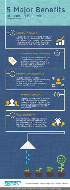 5 major benefits of inbound marketing Pin by Dielle Web e Grafica #Infographic #marketing #inboundmarketing