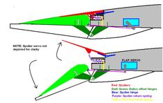 Aircraft Structure, Radio Control, Rc Cars, Aviation, Map, Paracord, Planes, Wings, Google