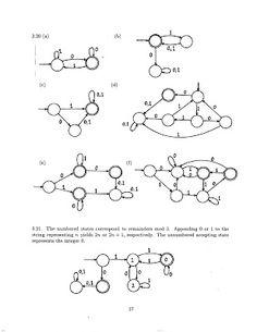 64. Quine-McCluskey Minimization Method(Tabulation Method