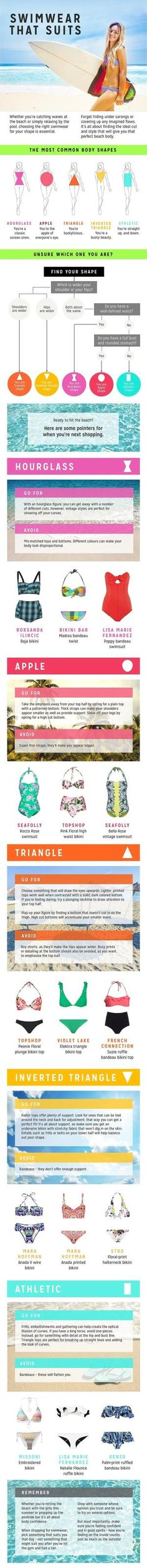 The Infographic that reveals how to choose the RIGHT swimsuit for your body type | Daily Mail Online by mry3