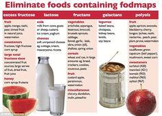 FODMAP Foods