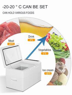 18L Food drink Cooler /& Heat Box 12v DC and 240v Adaptors included