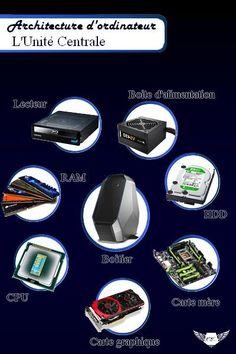 Élément principal d'un ordinateur, l'unité centrale se matérialise par un boîtier, qui recèle tous les composants essentiels d'un ordinateur exceptés le clavier, le moniteur et la souris: à savoir la carte mère et son processeur, le disque dur, les lecteurs et graveurs de CD/DVD et de nombreux autres composants...