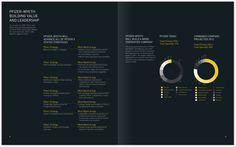 Pfizer : Corporate Report by Celine Lee, via Behance