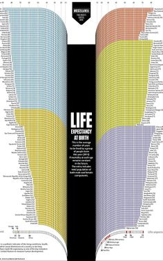 4 | Infographic: Where Do People Live The Longest? | Co.Design | business + design #Sociology #Anthropology #SocioAnthro