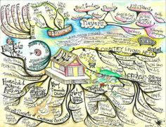 calibrationinstitute.com 20 Year Game Map by Heather Kamala, Founder of KiDo Kids Yoga + Magikal Child Preschool