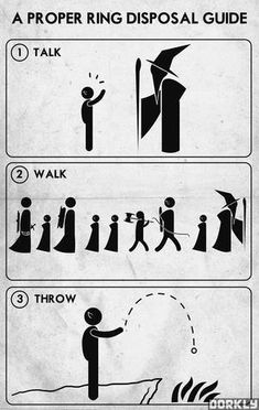 Lord of the Rings - proper ring disposal guide.