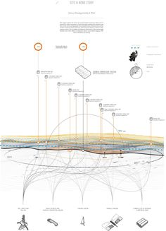 Philip Hurrell (2014): Residential Respirator, Washington County (US-PA), via geoarchitecture.wordpress.com