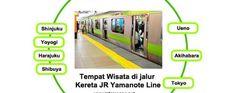 Tempat Wisata di Jalur Kereta JR Yamanote Line - Info Wisata di Jepang