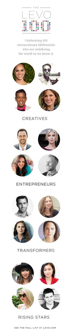 The #Levo100 is finally here! Meet 100 #Millennials redefining the world as we know it. http://www.levo.com/levo100