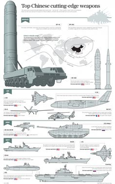 INFOGRAPHIC: Top Chinese cutting-edge weapons