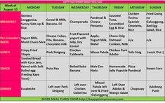 Happy Pinay Mommy Weekly Meal Plan for August 10 2015 - Happy Pinay Mommy Healthy Diet Meal Plan, Diet Meal Plans To Lose Weight, Clean Eating Meal Plan, Healthy Menu, Weekly Menu Planning, Meal Planning, Diets For Picky Eaters, 30 Day Diet, Flat Belly Diet