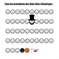 Tous les présidents des états-unis d'Amérique ! - Be-troll - vidéos humour, actualité insolite
