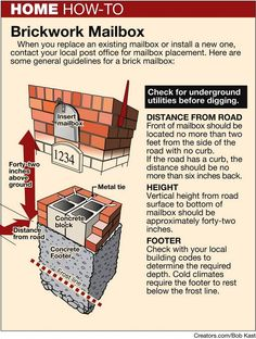 Kids drove by and destroyed my mailbox with a bat. I always have liked the appearance of a lighted brick mailbox. What are some of the design basics to build a strong brick mailbox? Mailbox Makeover, Diy Mailbox, Mailbox Ideas, Mailbox Planter, Mailbox Designs, Driveway Lighting, Driveway Entrance, Mailbox Landscaping, Landscaping Ideas