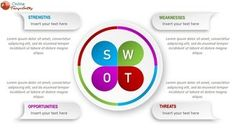 This Animated Free SWOT PowerPoint Template is a simple presentation template that you may download to show a SWOT analysis using PowerPoint. Online Powerpoint Templates, Powerpoint Tutorial, Professional Presentation, Swot Analysis, Slide Design, Presentation Templates, Infographic, Tutorials, Learning
