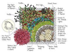 Fairy garden-Landscape Plan
