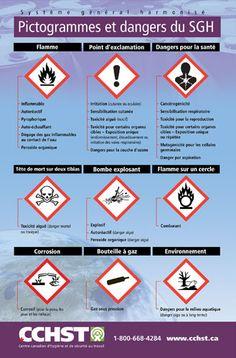 Les É.-U. ont harmonisé la norme de communication des dangers de l'OSHA (Occupational Safety & Health Administration) avec le Système général harmonisé de classification et d'étiquetage des produits chimiques (SGH).  Les pictogrammes normalisés, qui montrent immédiatement à l'utilisateur d'un produit dangereux le type de danger que présente ce produit, apparaîtront sur les étiquettes des fournisseurs et les fiches de données de sécurité (soit le symbole ou le nom du symbole).