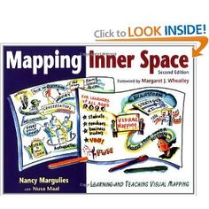 This book not only explains mind mapping and visual thinking, but helps you to explain/share with others. My doodles though, not quite as hip as the author's.