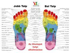 Nem csak aromaterápia | Használat | YLmagyar.hu