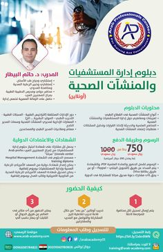 Pdf د حاتم البيطار Dr Hatem Elbitar Diplomas Business Help Twitter Sign Up Insight