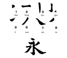 Chinese Calligraphy: The character yong (which means eternity)