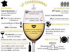 Pinot Noir, Chateauneuf Du Pape, Chenin Blanc, In Vino Veritas, Cabernet Sauvignon, Club, Paris, Wine Tasting, White Wine