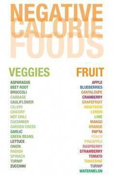 Try these Negative Calorie Foods plus Dieting Hacks & Tips After Baby - Postpartum Weight Loss Strategies that Work from food to exercise and more on Frugal Coupon Living! calorie food Dieting Hacks & Tips After Baby - Weight Loss Strategies that Work! Weight Loss Meals, Diets Plans To Lose Weight, Quick Weight Loss Tips, Losing Weight Tips, How To Lose Weight Fast, Weight Gain, Lost Weight, Reduce Weight, Foods To Loose Weight