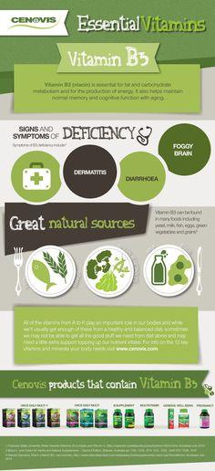 Essential Vitamins - B3 ~ Cenovis Infographic